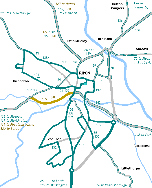 Bus services in Ripon - Summary